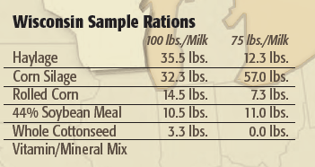 Sample Rations - Whole Cottonseed